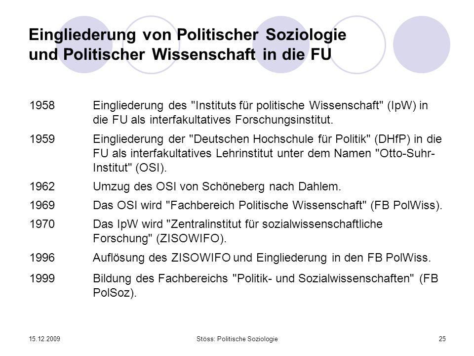 15.12.2009Stöss: Politische Soziologie25 Eingliederung von Politischer Soziologie und Politischer Wissenschaft in die FU 1958Eingliederung des