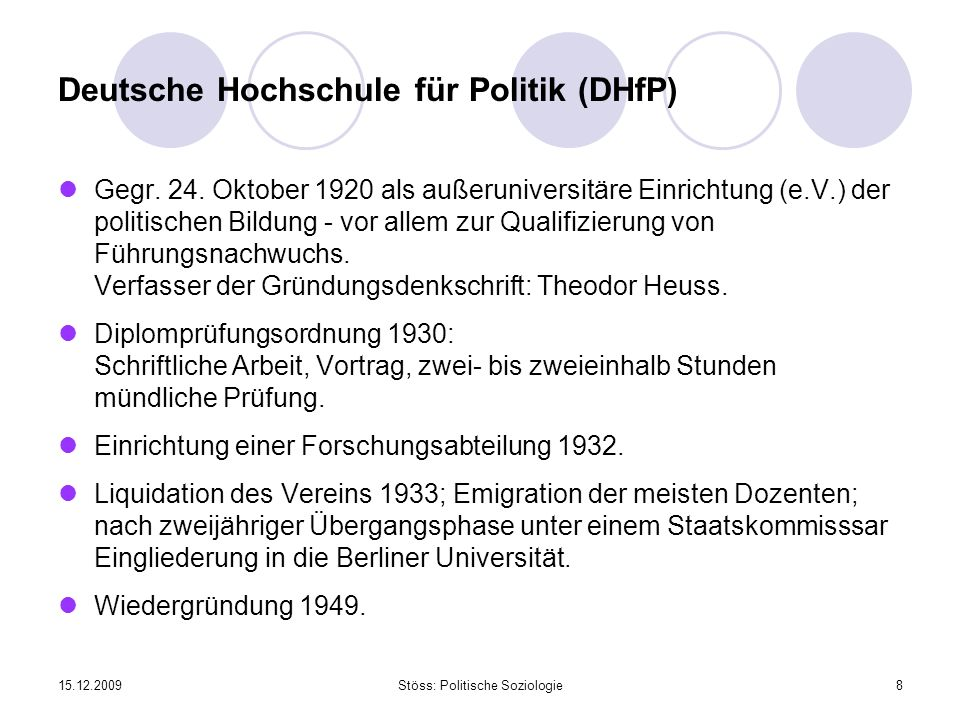 15.12.2009Stöss: Politische Soziologie8 Deutsche Hochschule für Politik (DHfP) Gegr. 24. Oktober 1920 als außeruniversitäre Einrichtung (e.V.) der pol