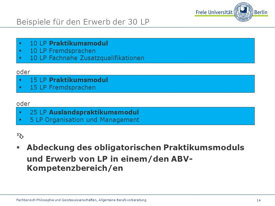 14 Beispiele für den Erwerb der 30 LP oder Abdeckung des obligatorischen Praktikumsmoduls und Erwerb von LP in einem/den ABV- Kompetenzbereich/en Fach
