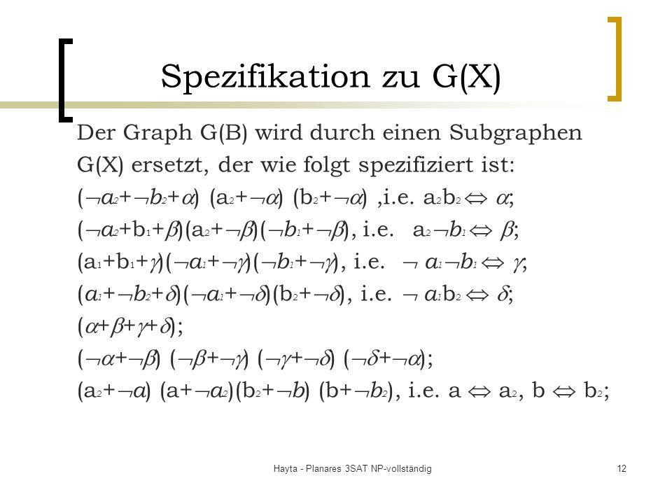 Hayta - Planares 3SAT NP-vollständig12 Spezifikation zu G(X) Der Graph G(B) wird durch einen Subgraphen G(X) ersetzt, der wie folgt spezifiziert ist: