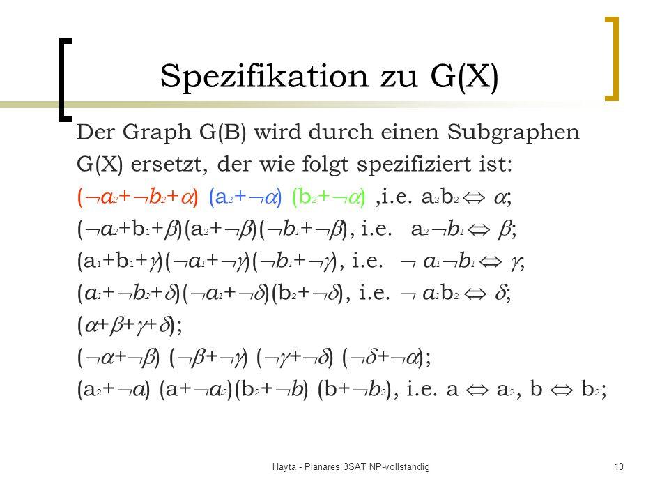 Hayta - Planares 3SAT NP-vollständig13 Spezifikation zu G(X) Der Graph G(B) wird durch einen Subgraphen G(X) ersetzt, der wie folgt spezifiziert ist: