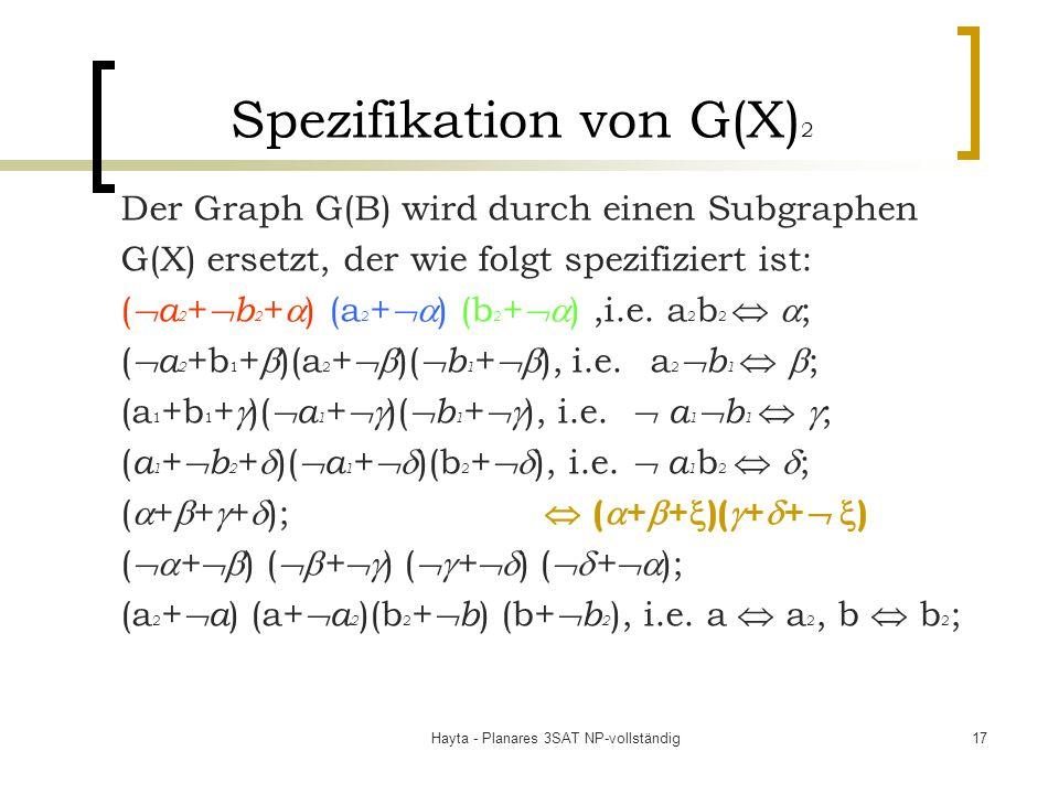Hayta - Planares 3SAT NP-vollständig17 Spezifikation von G(X) 2 Der Graph G(B) wird durch einen Subgraphen G(X) ersetzt, der wie folgt spezifiziert is
