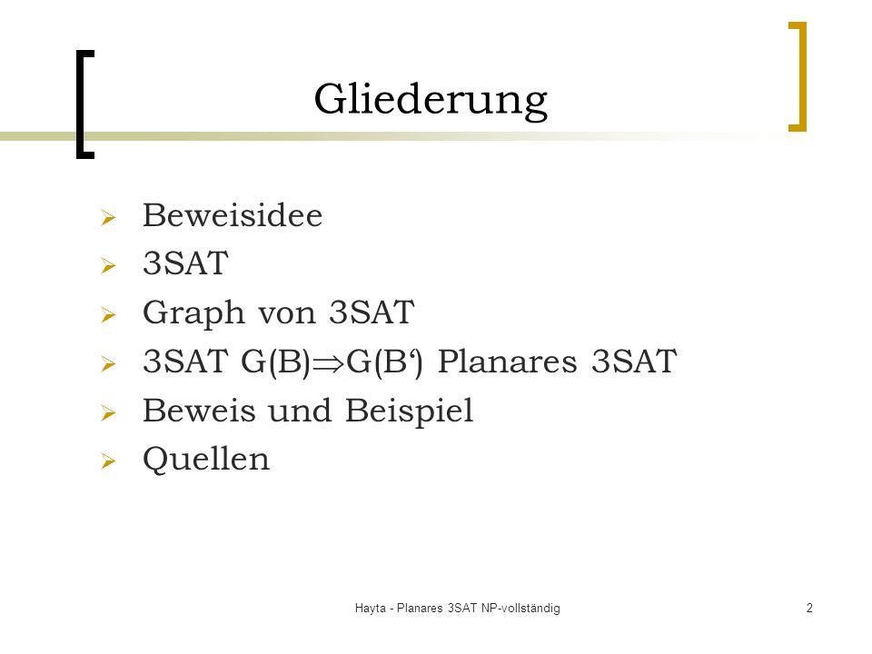 Hayta - Planares 3SAT NP-vollständig2 Gliederung Beweisidee 3SAT Graph von 3SAT 3SAT G(B) G(B) Planares 3SAT Beweis und Beispiel Quellen