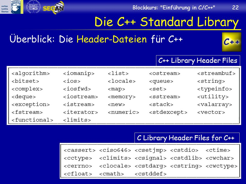 Blockkurs: Einführung in C/C++ 23 Überblick C++-Library Einige wichtige Teile der C++-Standardlibrary: -Streams: flexible Ein- und Ausgabeklassen -Strings -Container: vector, list, map, stack, set,...
