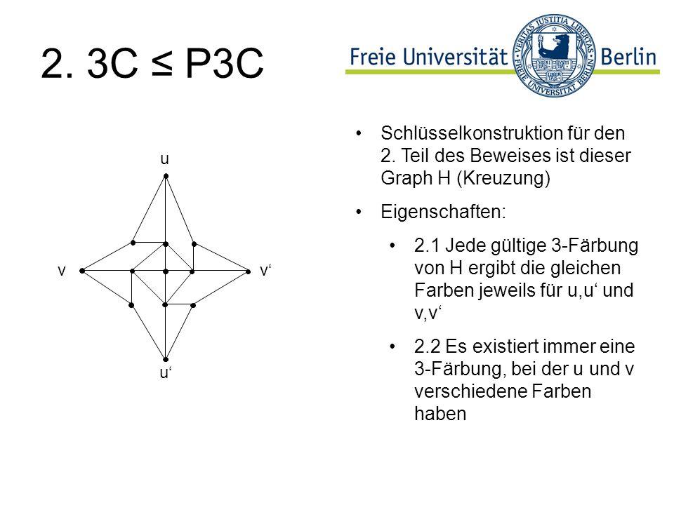 2. 3C P3C vv u u Schlüsselkonstruktion für den 2. Teil des Beweises ist dieser Graph H (Kreuzung) Eigenschaften: 2.1 Jede gültige 3-Färbung von H ergi