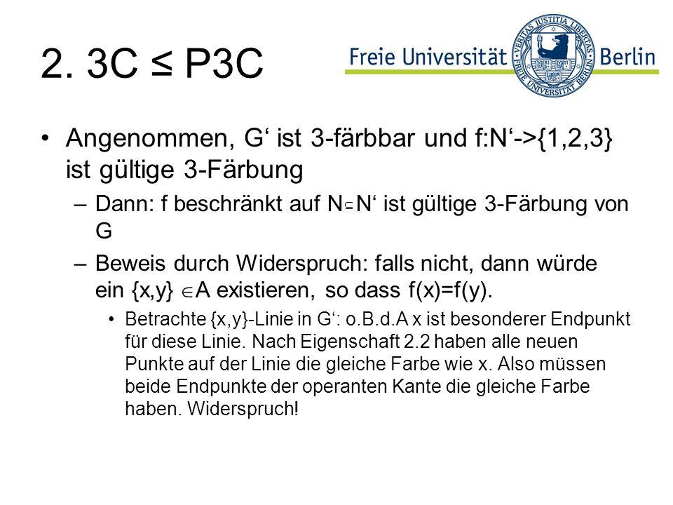 2. 3C P3C Angenommen, G ist 3-färbbar und f:N->{1,2,3} ist gültige 3-Färbung –Dann: f beschränkt auf N N ist gültige 3-Färbung von G –Beweis durch Wid