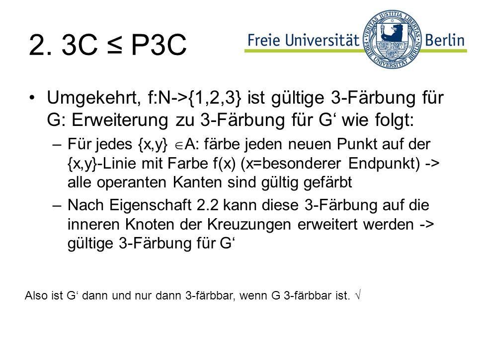 2. 3C P3C Umgekehrt, f:N->{1,2,3} ist gültige 3-Färbung für G: Erweiterung zu 3-Färbung für G wie folgt: –Für jedes {x,y} A: färbe jeden neuen Punkt a