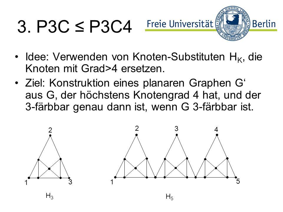3. P3C P3C4 Idee: Verwenden von Knoten-Substituten H K, die Knoten mit Grad>4 ersetzen. Ziel: Konstruktion eines planaren Graphen G aus G, der höchste