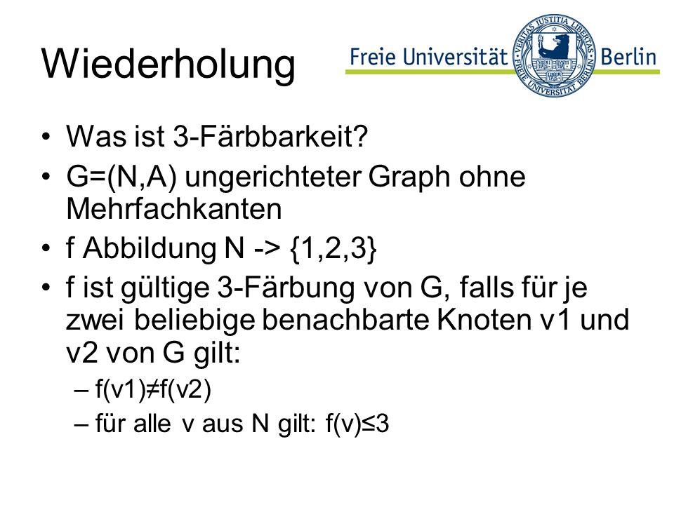 Wiederholung Was ist 3-Färbbarkeit? G=(N,A) ungerichteter Graph ohne Mehrfachkanten f Abbildung N -> {1,2,3} f ist gültige 3-Färbung von G, falls für