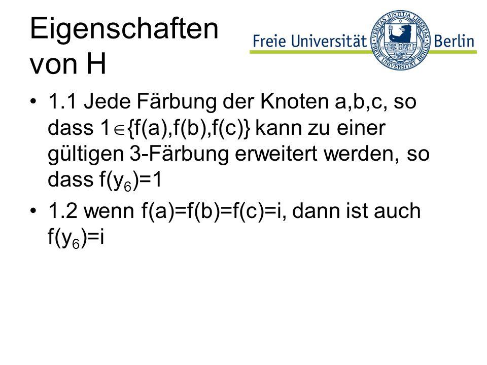 Eigenschaften von H 1.1 Jede Färbung der Knoten a,b,c, so dass 1 {f(a),f(b),f(c)} kann zu einer gültigen 3-Färbung erweitert werden, so dass f(y 6 )=1