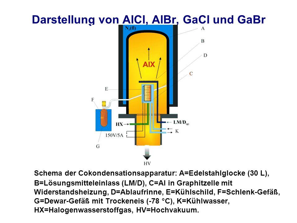 Darstellung von AlCl, AlBr, GaCl und GaBr Schema der Cokondensationsapparatur: A=Edelstahlglocke (30 L), B=Lösungsmitteleinlass (LM/D), C=Al in Graphi