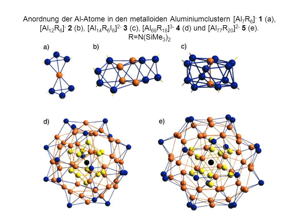 Anordnung der Al-Atome in den metalloiden Aluminiumclustern [Al 7 R 6 ] - 1 (a), [Al 12 R 6 ] - 2 (b), [Al 14 R 6 I 6 ] 2- 3 (c), [Al 69 R 18 ] 3- 4 (