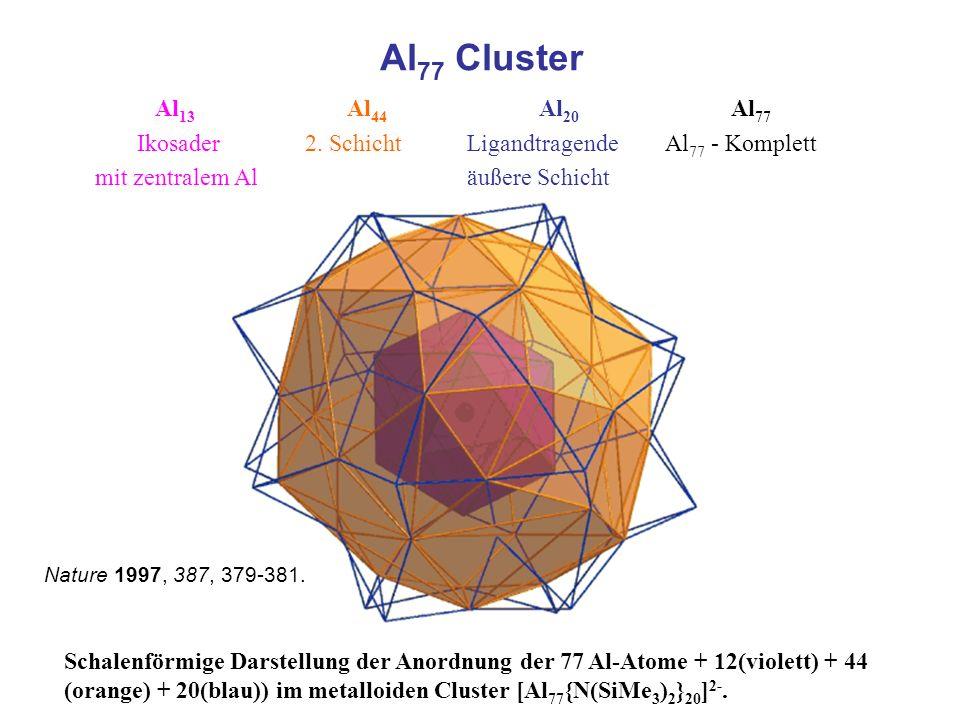 Al 77 Cluster Al 13 Al 44 Al 20 Al 77 Ikosader 2. Schicht Ligandtragende Al 77 - Komplett mit zentralem Al äußere Schicht Schalenförmige Darstellung d