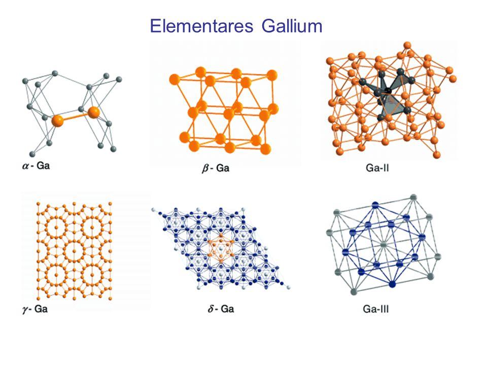 Elementares Gallium