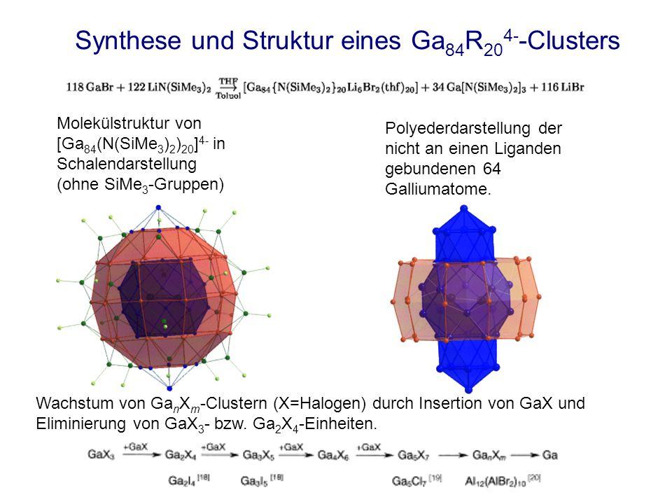 Synthese und Struktur eines Ga 84 R 20 4- -Clusters Molekülstruktur von [Ga 84 (N(SiMe 3 ) 2 ) 20 ] 4- in Schalendarstellung (ohne SiMe 3 -Gruppen) Po