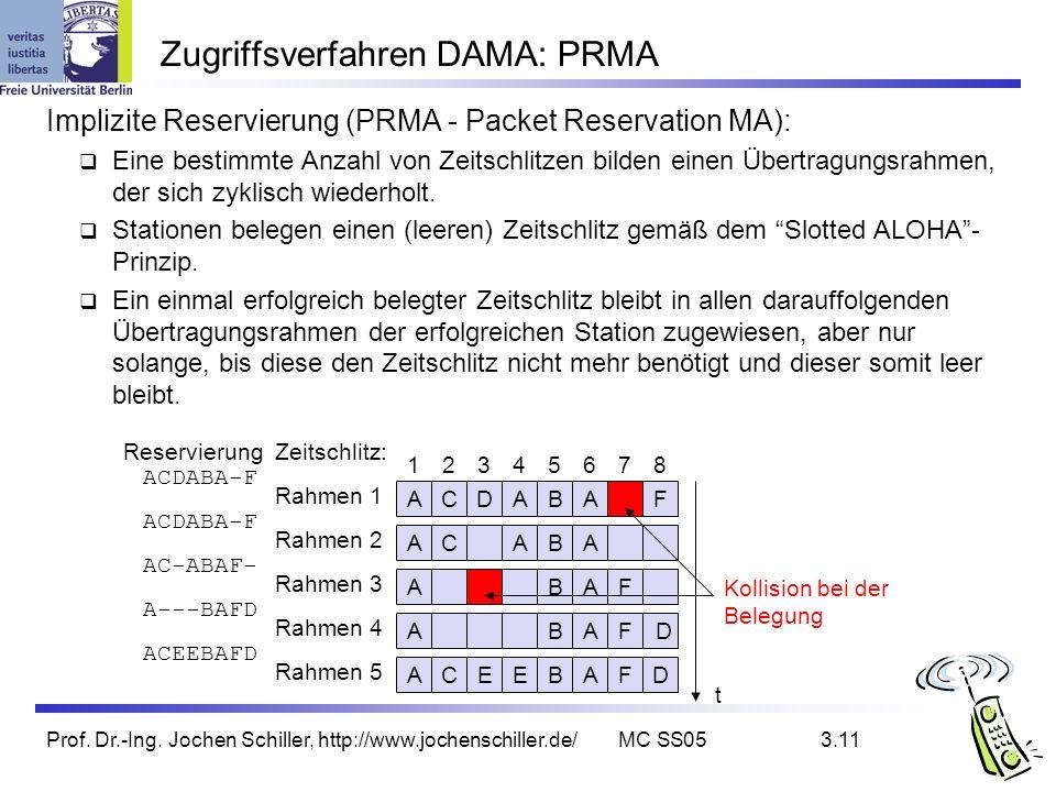 Prof. Dr.-Ing. Jochen Schiller, http://www.jochenschiller.de/MC SS053.11 Zugriffsverfahren DAMA: PRMA Implizite Reservierung (PRMA - Packet Reservatio