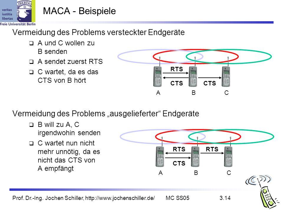 Prof. Dr.-Ing. Jochen Schiller, http://www.jochenschiller.de/MC SS053.14 Vermeidung des Problems versteckter Endgeräte A und C wollen zu B senden A se