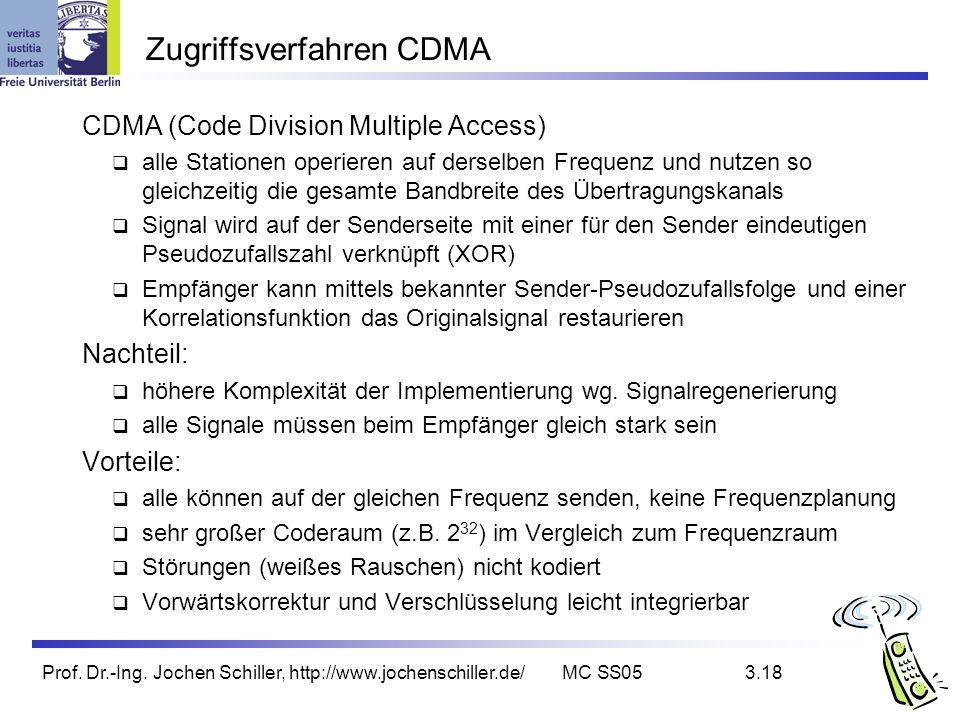 Prof. Dr.-Ing. Jochen Schiller, http://www.jochenschiller.de/MC SS053.18 Zugriffsverfahren CDMA CDMA (Code Division Multiple Access) alle Stationen op