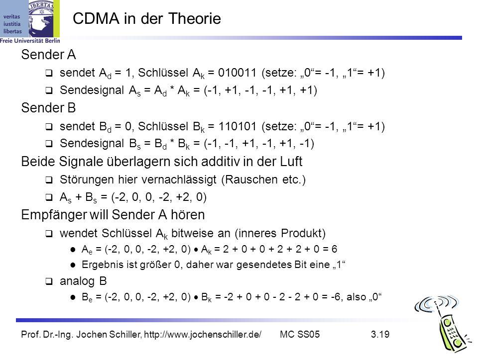 Prof. Dr.-Ing. Jochen Schiller, http://www.jochenschiller.de/MC SS053.19 CDMA in der Theorie Sender A sendet A d = 1, Schlüssel A k = 010011 (setze: 0