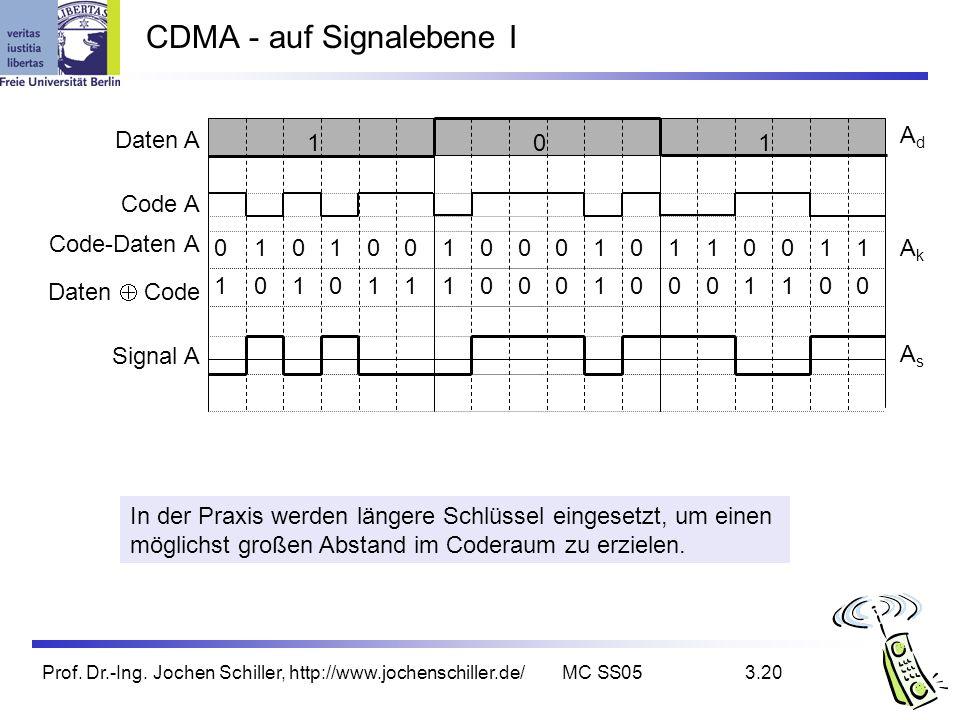 Prof. Dr.-Ing. Jochen Schiller, http://www.jochenschiller.de/MC SS053.20 CDMA - auf Signalebene I In der Praxis werden längere Schlüssel eingesetzt, u