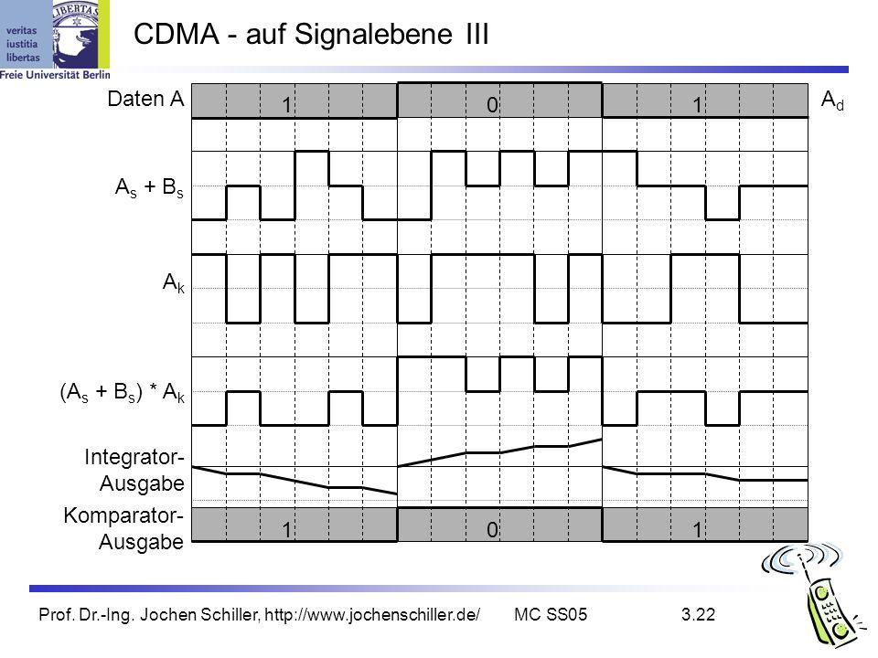 Prof. Dr.-Ing. Jochen Schiller, http://www.jochenschiller.de/MC SS053.22 CDMA - auf Signalebene III 1 01 AkAk (A s + B s ) * A k Integrator- Ausgabe K