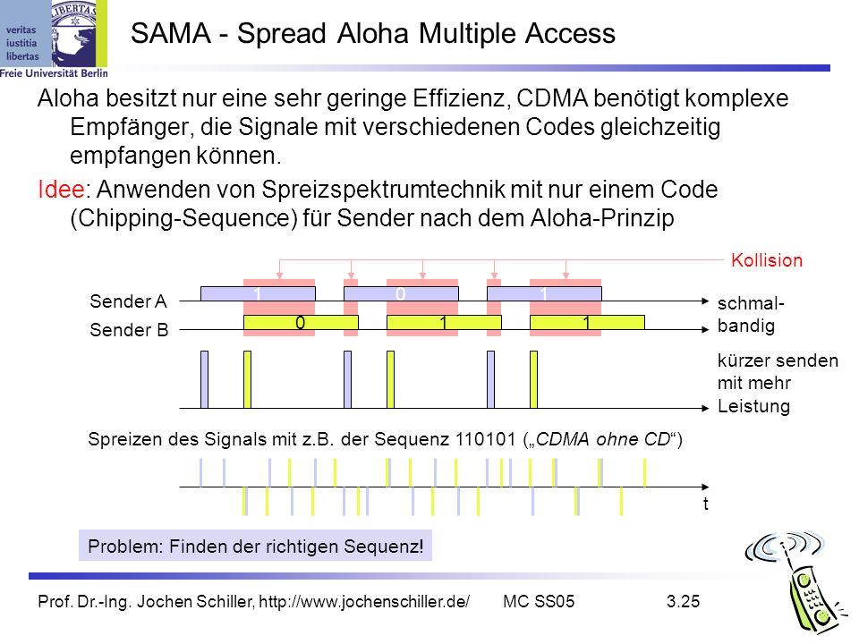 Prof. Dr.-Ing. Jochen Schiller, http://www.jochenschiller.de/MC SS053.25 Aloha besitzt nur eine sehr geringe Effizienz, CDMA benötigt komplexe Empfäng