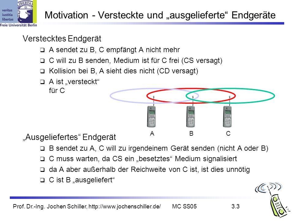 Prof. Dr.-Ing. Jochen Schiller, http://www.jochenschiller.de/MC SS053.3 Verstecktes Endgerät A sendet zu B, C empfängt A nicht mehr C will zu B senden