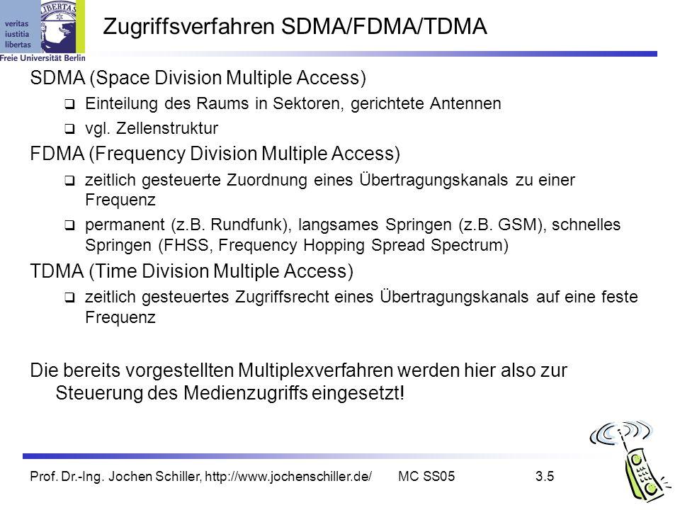 Prof. Dr.-Ing. Jochen Schiller, http://www.jochenschiller.de/MC SS053.5 Zugriffsverfahren SDMA/FDMA/TDMA SDMA (Space Division Multiple Access) Einteil