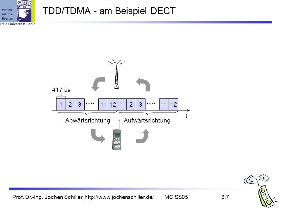 Prof. Dr.-Ing. Jochen Schiller, http://www.jochenschiller.de/MC SS053.7 TDD/TDMA - am Beispiel DECT 12311121231112 t AbwärtsrichtungAufwärtsrichtung 4