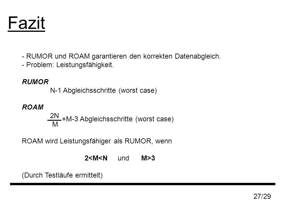 Fazit 27/29 - RUMOR und ROAM garantieren den korrekten Datenabgleich.