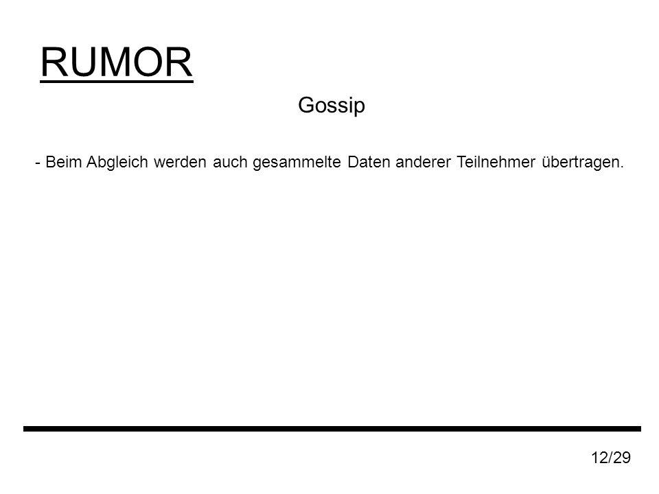 RUMOR Gossip - Beim Abgleich werden auch gesammelte Daten anderer Teilnehmer übertragen. 12/29