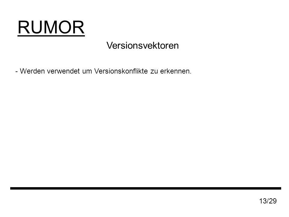 RUMOR Versionsvektoren - Werden verwendet um Versionskonflikte zu erkennen. 13/29