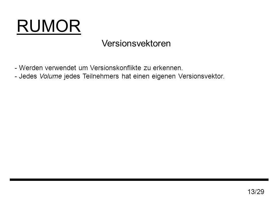 RUMOR Versionsvektoren - Werden verwendet um Versionskonflikte zu erkennen.