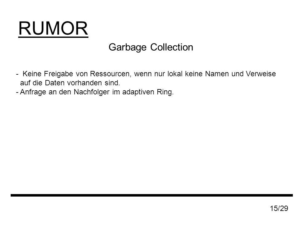 RUMOR - Keine Freigabe von Ressourcen, wenn nur lokal keine Namen und Verweise auf die Daten vorhanden sind.