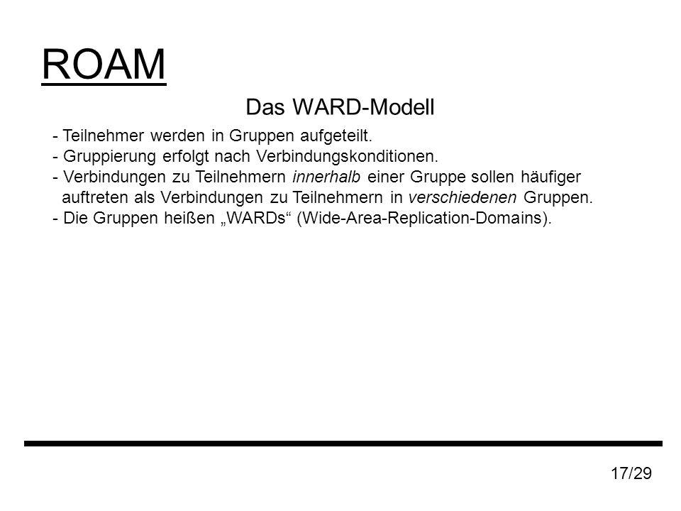 ROAM 17/29 Das WARD-Modell - Teilnehmer werden in Gruppen aufgeteilt.
