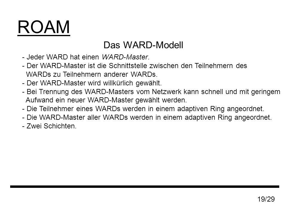 ROAM 19/29 Das WARD-Modell - Jeder WARD hat einen WARD-Master.