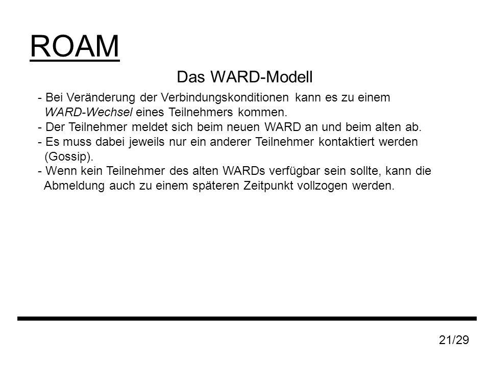 ROAM Das WARD-Modell - Bei Veränderung der Verbindungskonditionen kann es zu einem WARD-Wechsel eines Teilnehmers kommen.