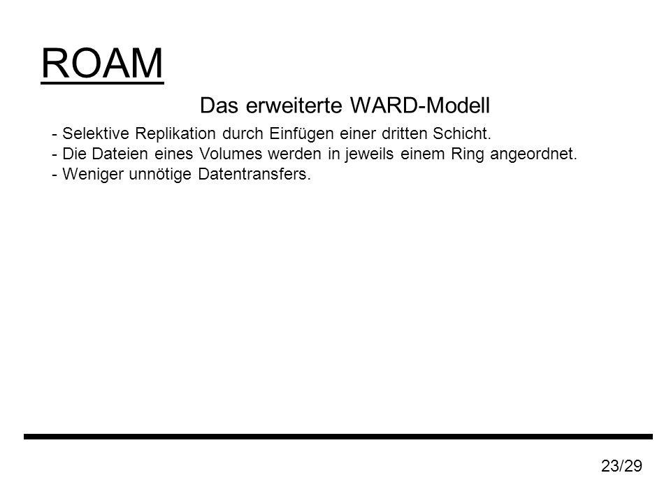 Das erweiterte WARD-Modell - Selektive Replikation durch Einfügen einer dritten Schicht.