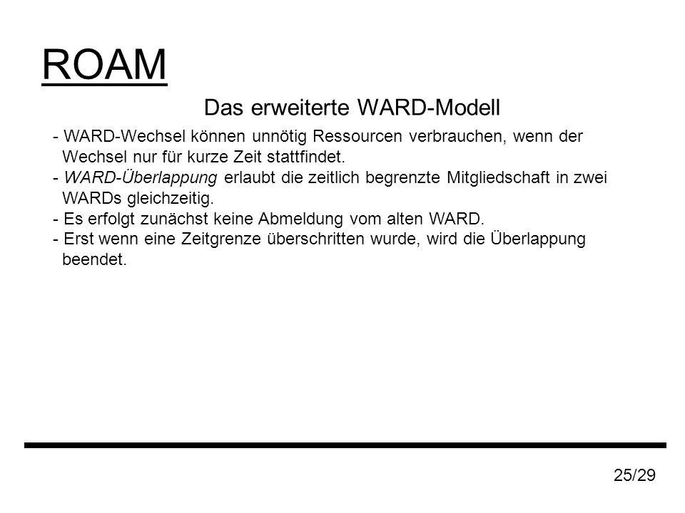 ROAM Das erweiterte WARD-Modell - WARD-Wechsel können unnötig Ressourcen verbrauchen, wenn der Wechsel nur für kurze Zeit stattfindet.