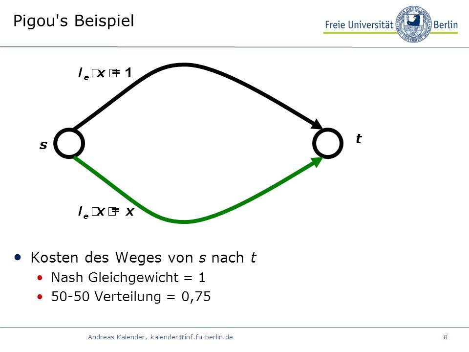 Andreas Kalender, kalender@inf.fu-berlin.de8 Pigou s Beispiel Kosten des Weges von s nach t Nash Gleichgewicht = 1 50-50 Verteilung = 0,75 s t