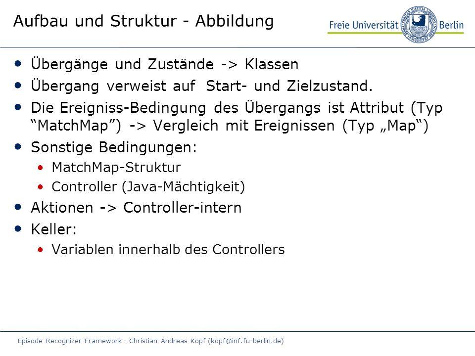 Episode Recognizer Framework - Christian Andreas Kopf (kopf@inf.fu-berlin.de) Aufbau und Struktur - Abbildung Übergänge und Zustände -> Klassen Übergang verweist auf Start- und Zielzustand.