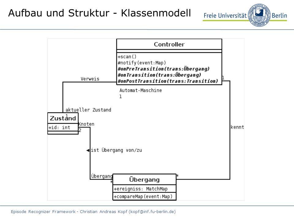 Episode Recognizer Framework - Christian Andreas Kopf (kopf@inf.fu-berlin.de) Aufbau und Struktur - Klassenmodell