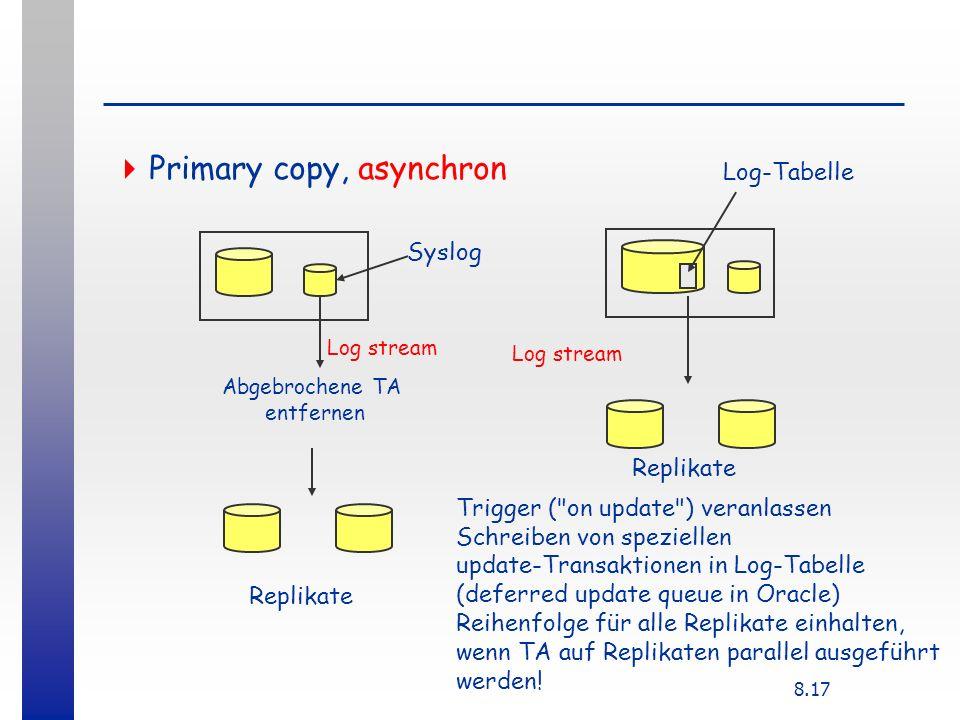 8.17 Primary copy, asynchron Abgebrochene TA entfernen Log stream Syslog Replikate Log stream Replikate Log-Tabelle Trigger ( on update ) veranlassen Schreiben von speziellen update-Transaktionen in Log-Tabelle (deferred update queue in Oracle) Reihenfolge für alle Replikate einhalten, wenn TA auf Replikaten parallel ausgeführt werden!