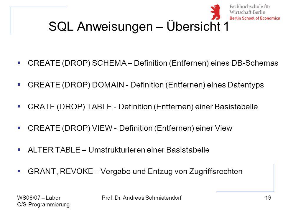 19 Prof. Dr. Andreas SchmietendorfWS06/07 – Labor C/S-Programmierung SQL Anweisungen – Übersicht 1 CREATE (DROP) SCHEMA – Definition (Entfernen) eines