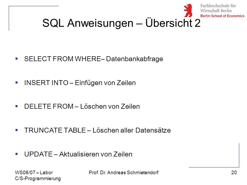 20 Prof. Dr. Andreas SchmietendorfWS06/07 – Labor C/S-Programmierung SQL Anweisungen – Übersicht 2 SELECT FROM WHERE– Datenbankabfrage INSERT INTO – E