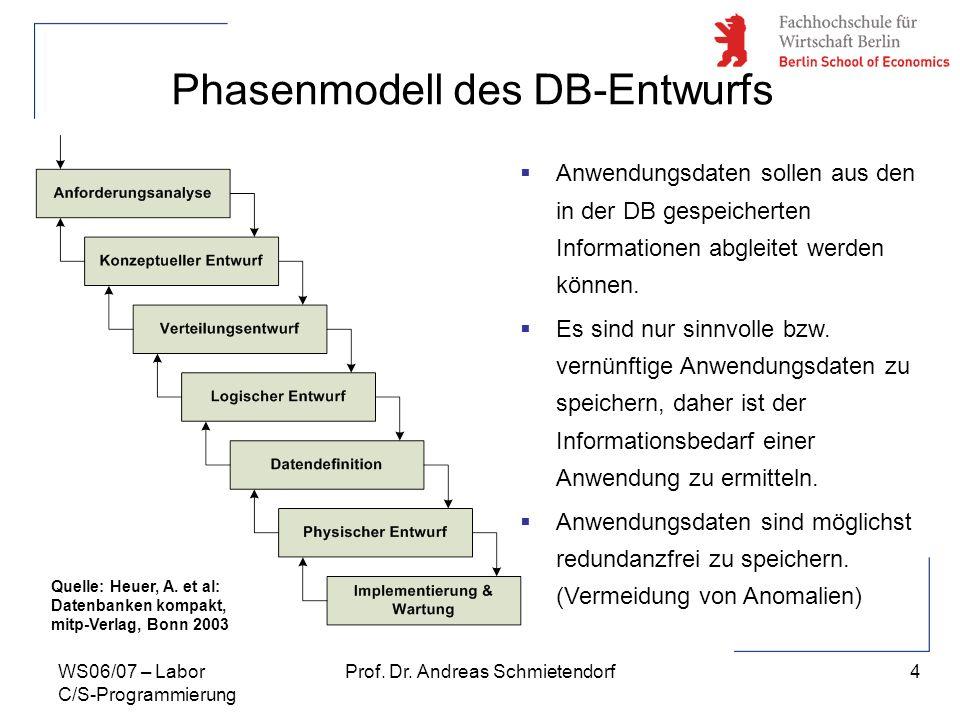4 Prof. Dr. Andreas SchmietendorfWS06/07 – Labor C/S-Programmierung Phasenmodell des DB-Entwurfs Anwendungsdaten sollen aus den in der DB gespeicherte