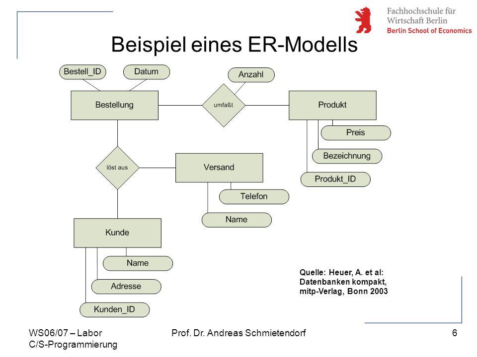 6 Prof. Dr. Andreas SchmietendorfWS06/07 – Labor C/S-Programmierung Beispiel eines ER-Modells Quelle: Heuer, A. et al: Datenbanken kompakt, mitp-Verla