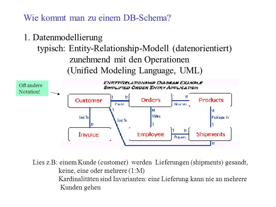 Wie kommt man zu einem DB-Schema? 1. Datenmodellierung typisch: Entity-Relationship-Modell (datenorientiert) zunehmend mit den Operationen (Unified Mo
