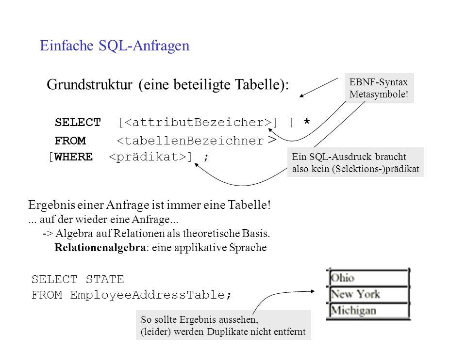Einfache SQL-Anfragen Grundstruktur (eine beteiligte Tabelle): SELECT [ ] | * FROM [WHERE ] ; EBNF-Syntax Metasymbole! Ein SQL-Ausdruck braucht also k