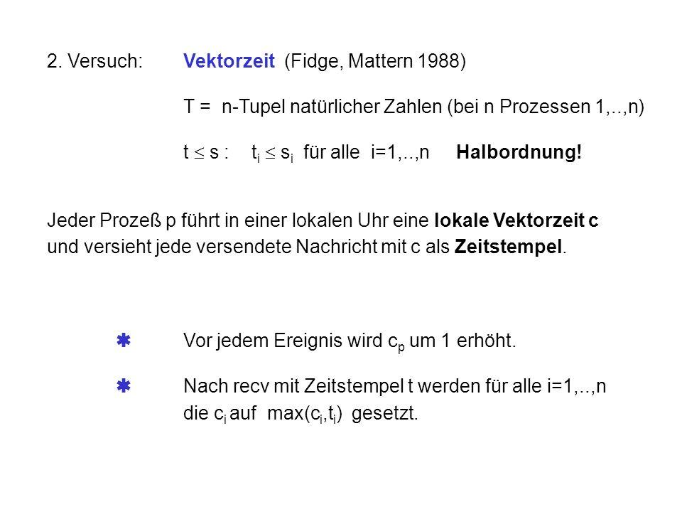 2. Versuch:Vektorzeit (Fidge, Mattern 1988) T = n-Tupel natürlicher Zahlen (bei n Prozessen 1,..,n) t s : t i s i für alle i=1,..,nHalbordnung! Jeder